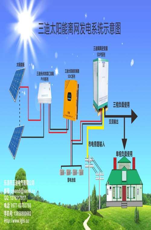 光伏发电系统高清大图