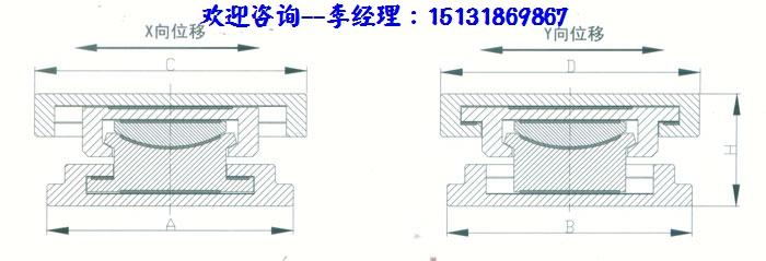 单(双)滑动支座质量保证 因工程实际需要,我公司可免费为客户设计生产其他参数要求球型支座,请来电来函提供支座承载力,水平力,上拔力,位移量,转角等参数,以及节点尺寸图纸,我们将依据GB/T17955-2000 球型支座技术条件,GB50011-2001建筑抗震设计规范,GB 50017-2003钢结构设计规范以及CECS 235:2008铸钢节点应用技术规程等标准,为你提供最合理,最精简的设计方案 滑动球型支座分为双向滑动支座,单向滑动支座。 一, 单(双)滑动支座构造特点及功能 QZ球型滑动支座由上座板