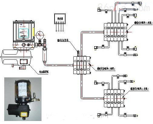 搅拌机集中润滑系统,工程机械集中润滑系统高清图片