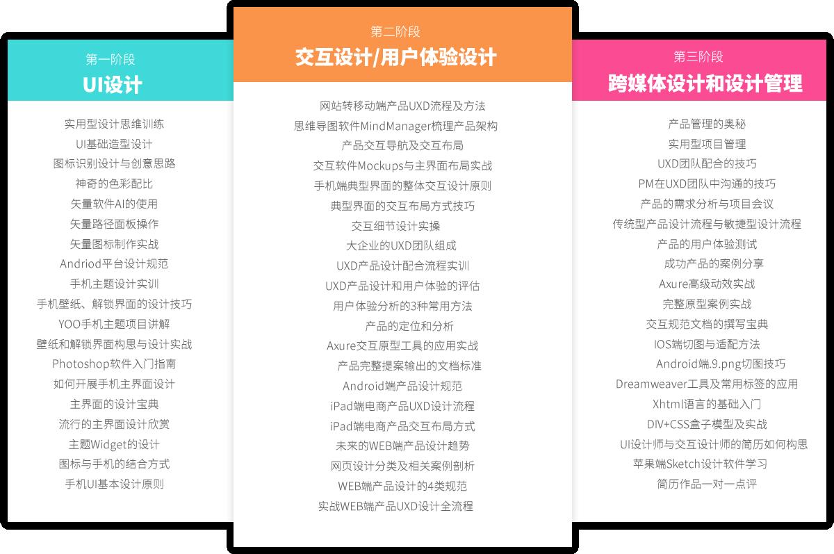 聊城ui设计师培训哪个机构还不错高清图片 高清大图