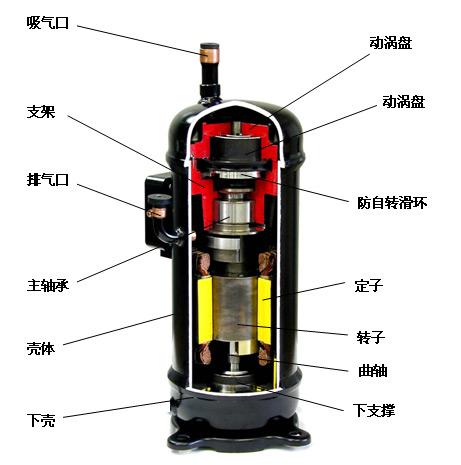 志高日立压缩机e405dhd-36d2g变频空调常用四只保险管,分别装在内室
